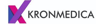 KRONMEDICA - ENDOCRINOLOGIE BRASOV